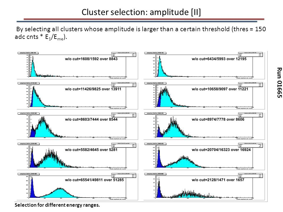 Cluster selection: amplitude [II]